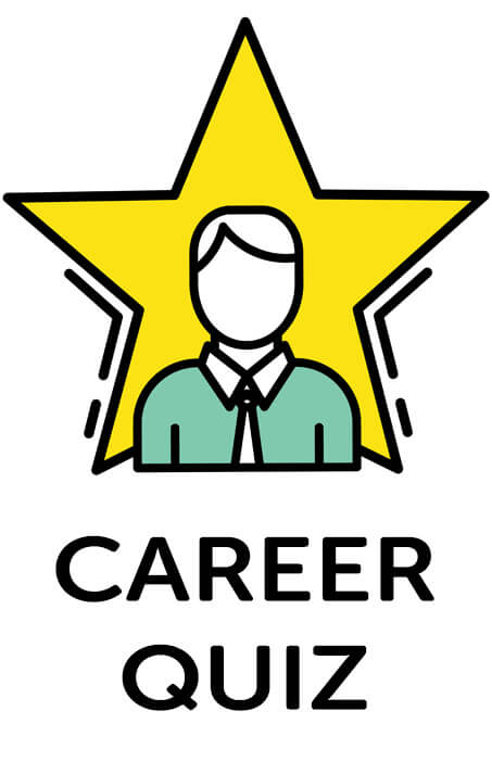 Your career quiz